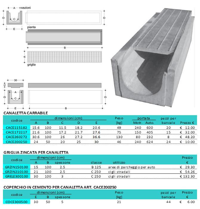 Canalette prefabbricate in cemento