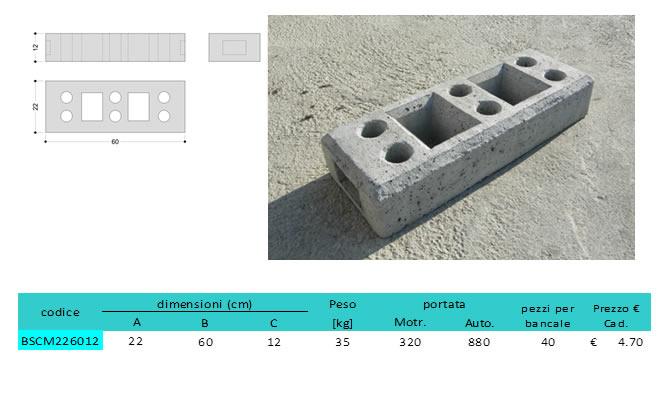 Base Per Recinzione Mobile Fratelli Abagnale Prefabbricati In Cemento